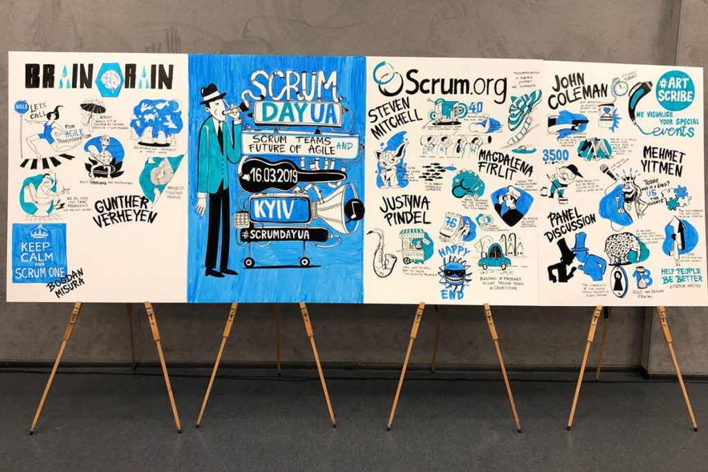 ScrumDayUA 2019 - будущее Аджайл, Аджайл команды и организации