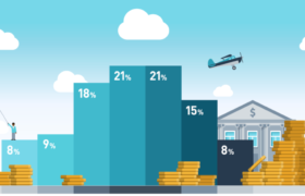 Scrum Master Trends 2019: сравнение зарплат